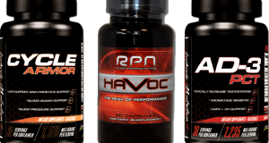 havoc-prohormone