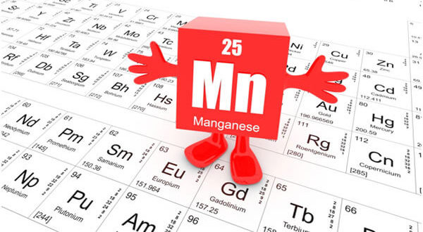 Manganese-supplements